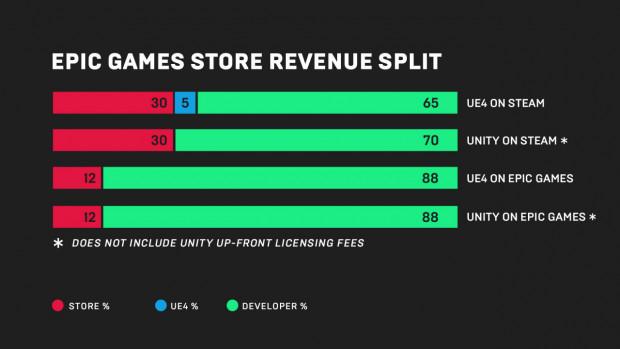 Epic Games Store borderlands 3